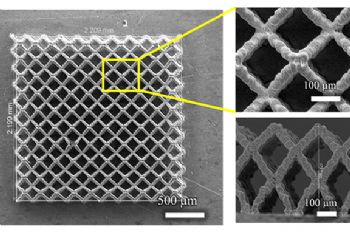 3-D printing of battery electrodes