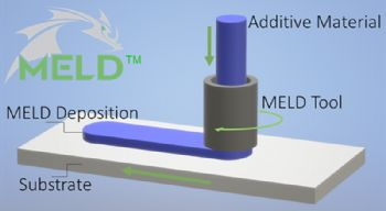 MELD technology chosen by US Army