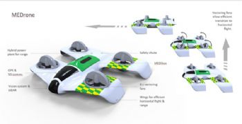 Medical supply drone 'flying high'