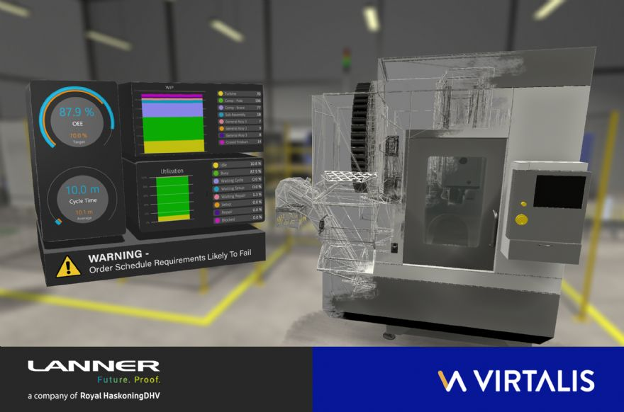 Lanner and Virtalis strengthen their partnership