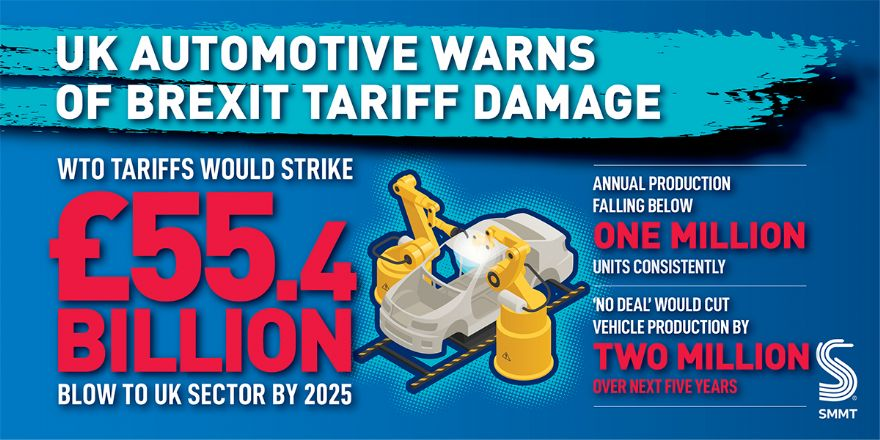 SMMT makes last plea for tariff-free Brexit deal